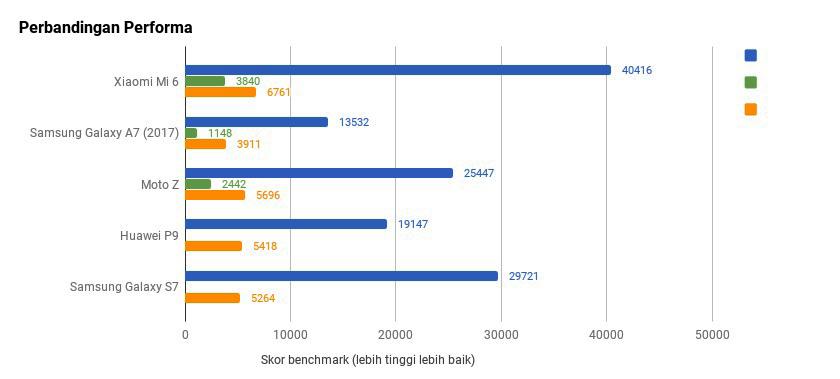 Spesifikasi-Xiaomi-mi-6-harga-terjangkau_1238238