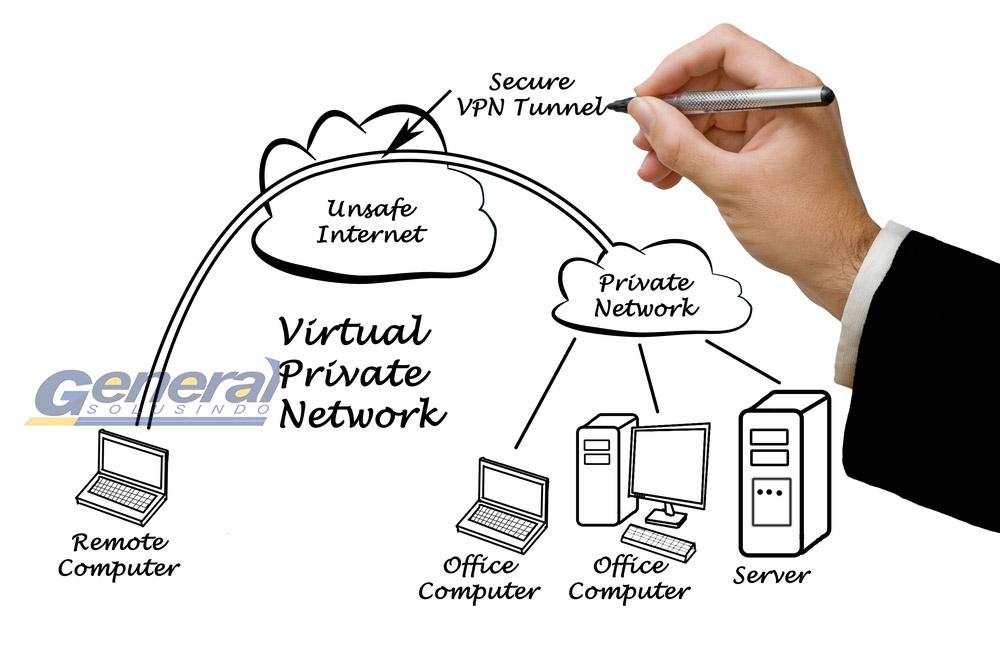 Jasa Setting VPN Mikrotik Berkualitas , struktur server komputer