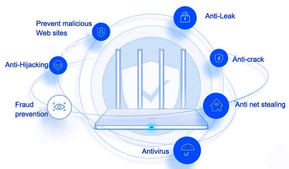 Xiaomi-Wifi-3-Wireless-Router-802.11ac-128MB-dengan-4-antena