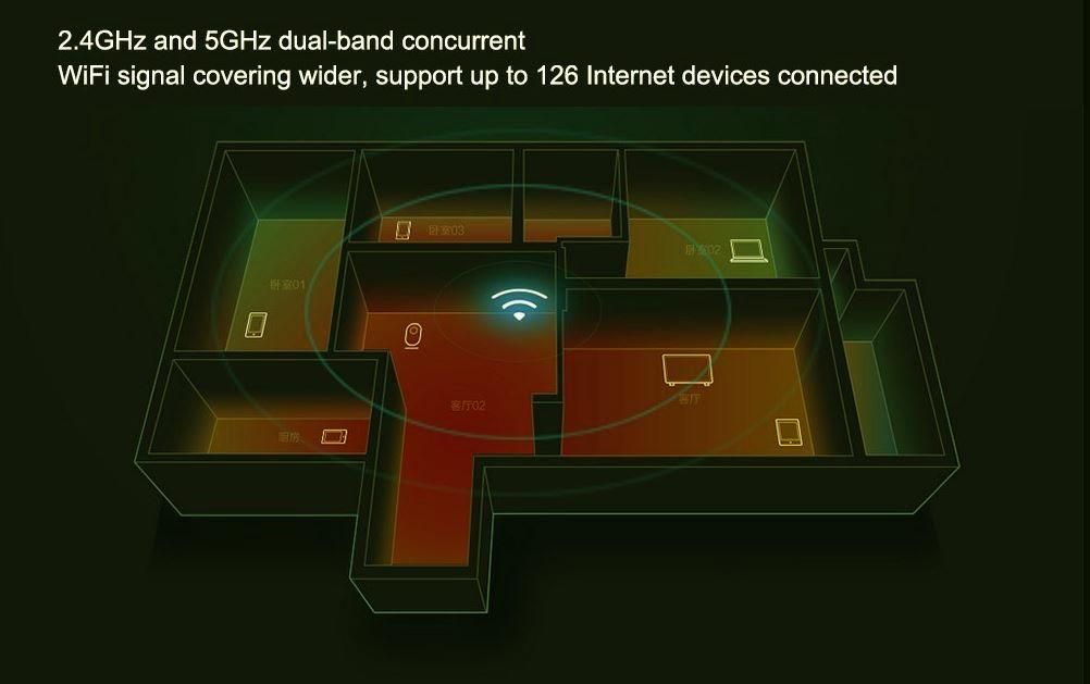 Xiaomi-Wifi-3-Wireless-Router-802.11ac-128MB-dengan-4-antena_12328223