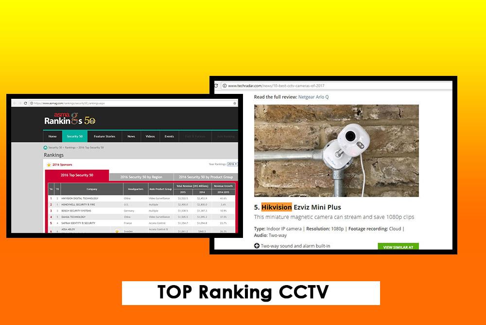 Cek Harga Pasaran CCTV , top ranking