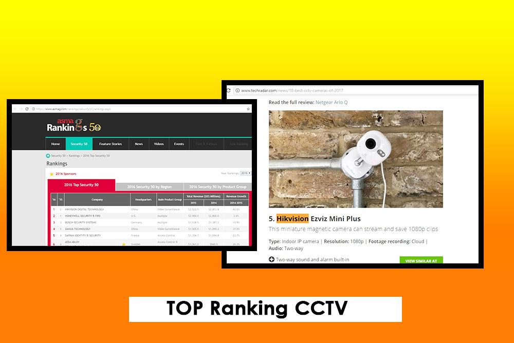 cara memlilih merk CCTV yang bagus , dengan rank