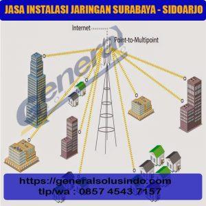 jasa instalasi network
